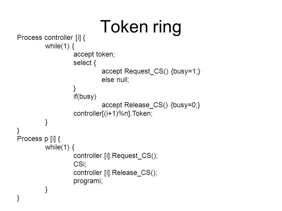 Token ring Process controller [i] { while(1) { accept token; select {